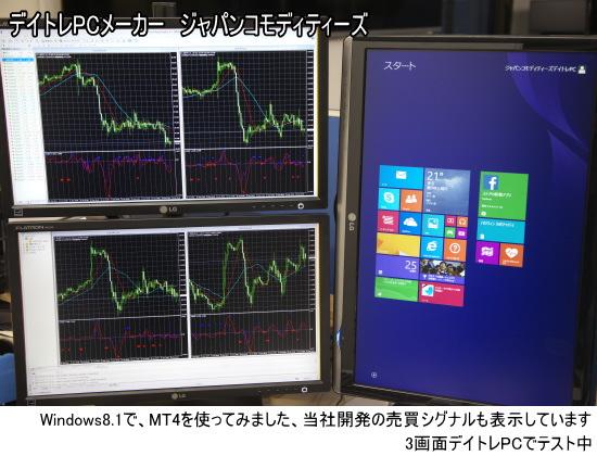 Windows8.1でMT4