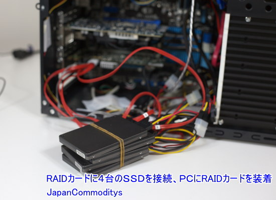 RAIDコントローラ