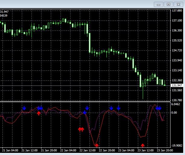 ユーロ円、急落のその後
