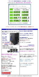 ハイパフォーマンスモデルMS-Z9V7H